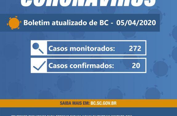 Balneário Camboriú chega a 20 casos de coronavírus e 30 internados na rede hospitalar