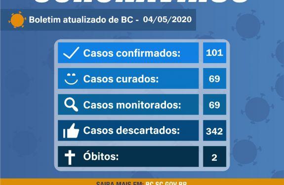 Boletim 04/05/2020 - Balneário Camboriú tem um novo caso confirmado para Coronavírus